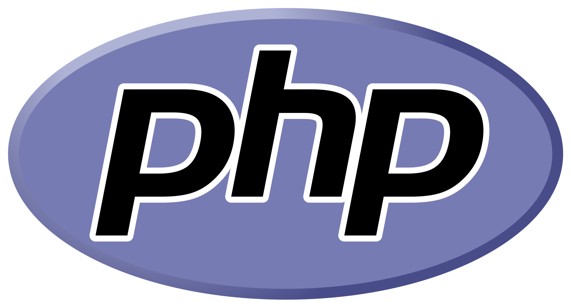 Studyrightnow Php Tutorials, Best Programming Tutorials.